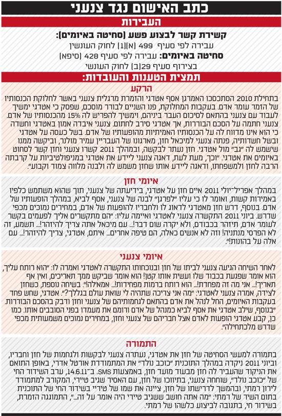 כתב האישום נגד צנעני